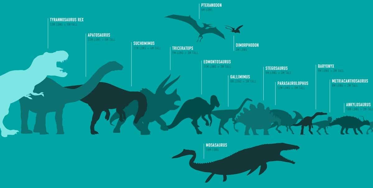 dinosaurios que aparecen en jurassic world